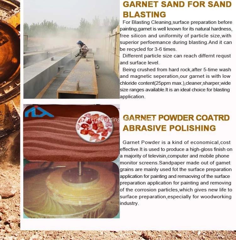 Abrasive Sand Usage 2