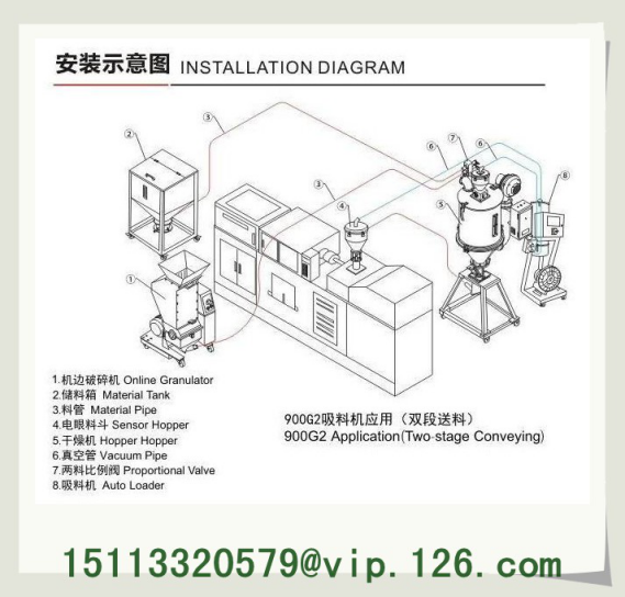 multi-station high power hopper loaders installation diagram