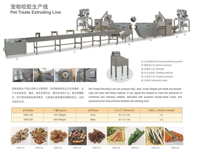 Pet Treats Extruding Line 11
