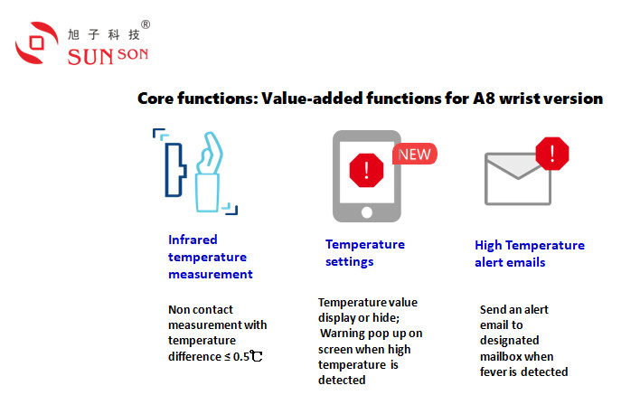 Body Temperature Scanner Pad
