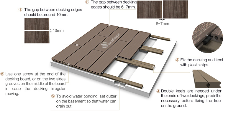 Outdoor Decking Material