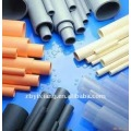 CPE135A plastic modifier for PVC, PP, PE ,ABS and
