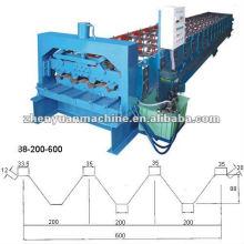 Eisenblechherstellungsmaschine