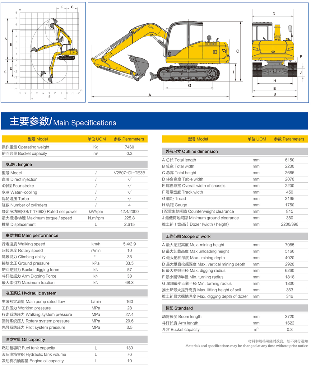 Hydraulic Excavator for Sale