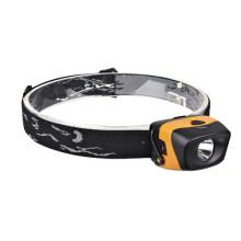 Super Bright PRO LED Headlamp (21-1F2051)