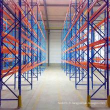 Étagère et étagère de stockage de palettes d'entrepôt d'industrie de haute qualité