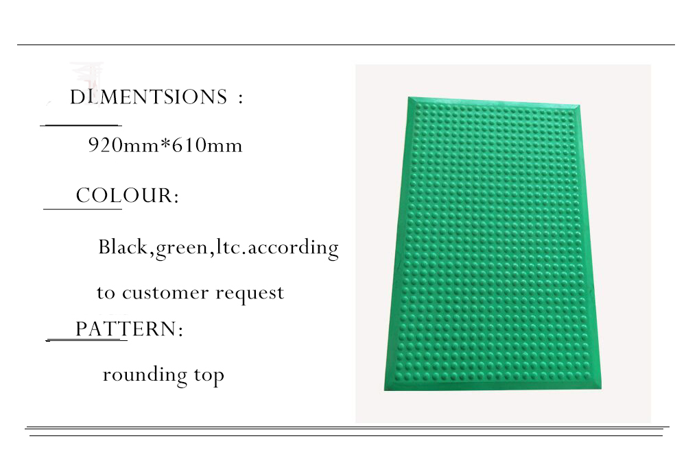 Commercial Rubber Entrance Mats