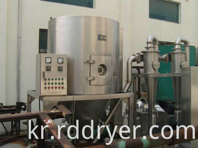 Spray Drying Equipment with Nitrogen Closed Loop System