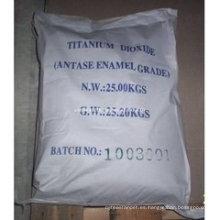 Proveedor de dióxido de titanio de alta calidad, Rutilo de TiO2 / Anatasa Htr628 / Hta120