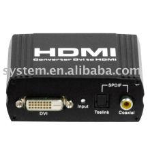 Convertisseur DVI vers HDMI