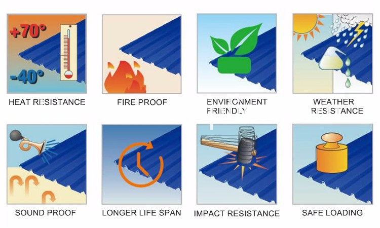 Iron Crown Anti-Corrosion Fire Prevention MgO Roof Tiles