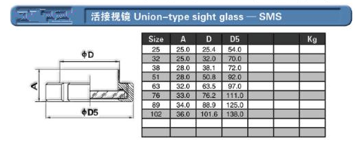 Union Sight Glass