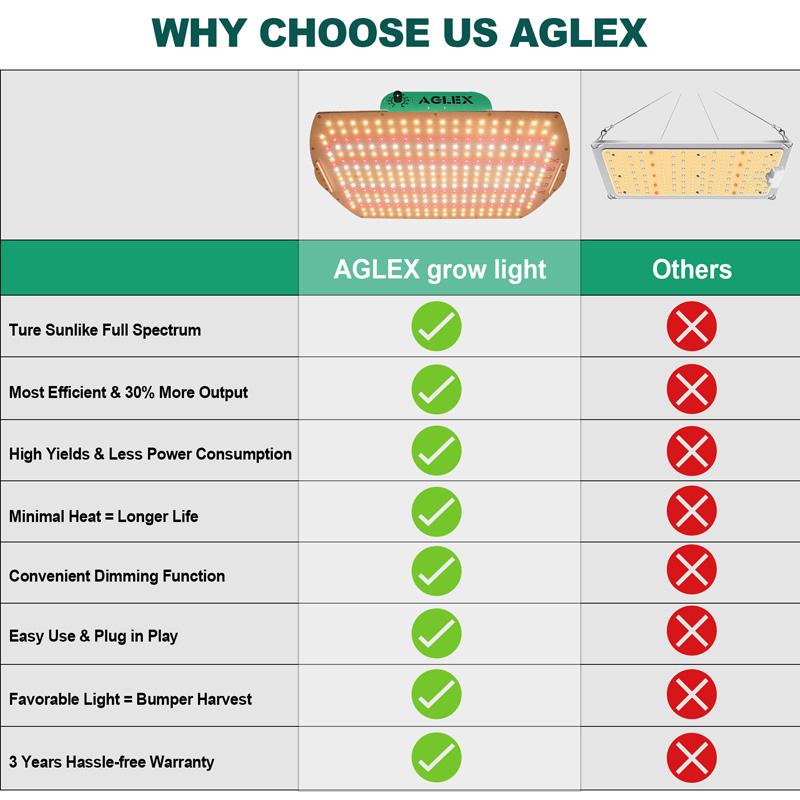 aglex led grow lights