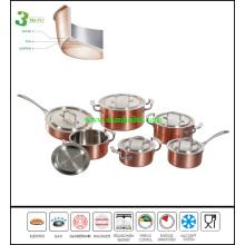 Tri-Ply Copper Cookware Set