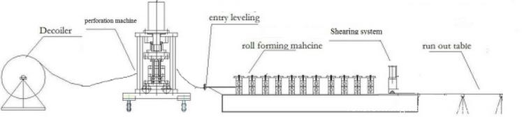 Strut Channel Rolling Mill