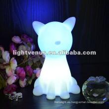 Nuevo y caliente cambio de color en forma de gato LED escritorio luz de la noche