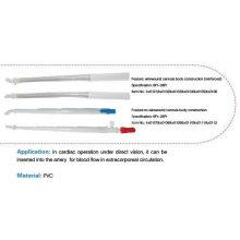 Cánula aórtica la herida del alambre de la CE