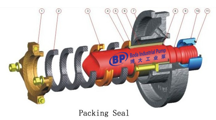 slurry pump packing seal