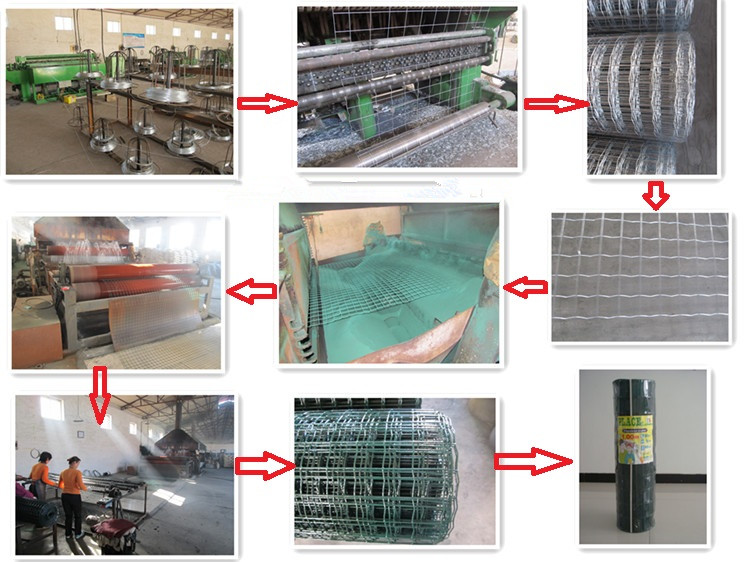 Holland Wire Mesh Production