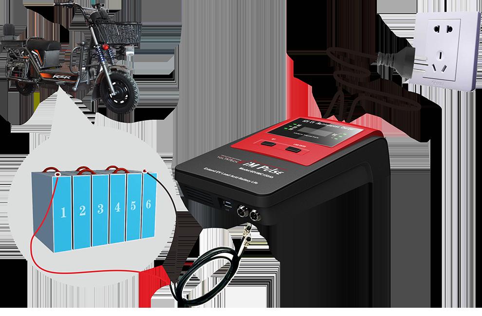 60V EV Battery Smart Charger