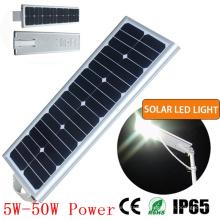 Lumière de LED solaire 25W pour rue et usage routier