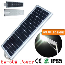 25W Solar LED Light for Street and Road Use