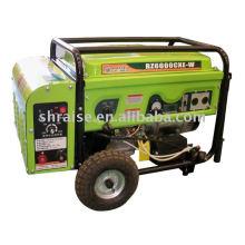 generator power generator