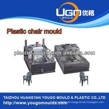 China Kunststoff-Spritzguss-Fabrik, Zhejiang Kunststoff-Stuhl Schimmel-Injektion Hersteller