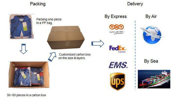 Package Information