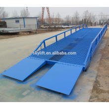 Commodity shelf,mobile container load & mobile ramp