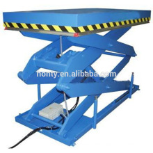 Mini Portable Hydraulic Scissor Car Lifts