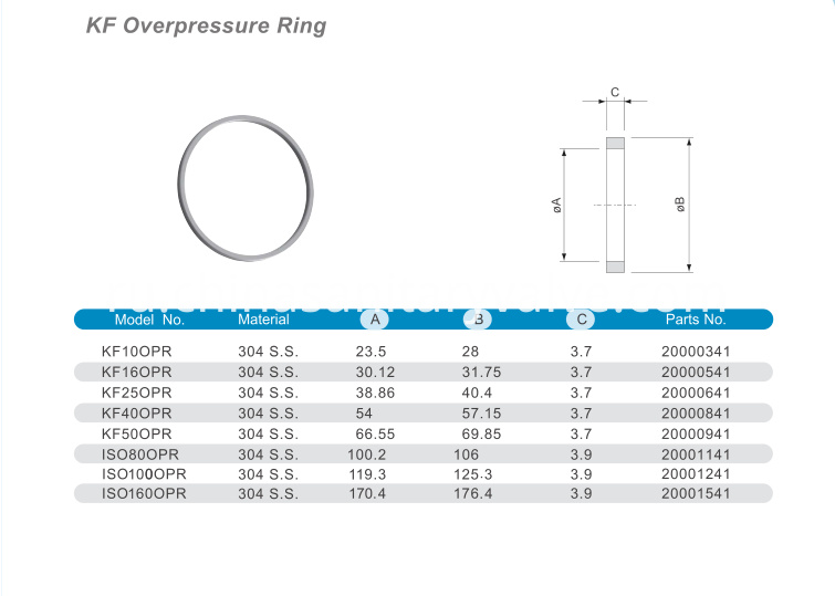 KF Overpressure Ring Drawing
