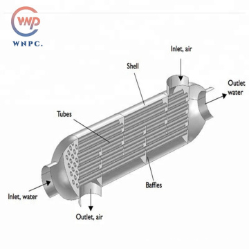 Customized Cross flow stainless steel marine heat exchanger