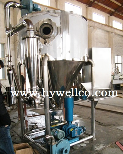 Spray Drying Equipment