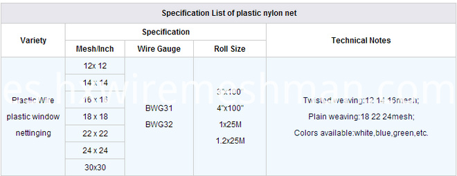 specification of plastic net