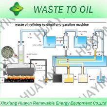 machine de réutilisation d'huile de moteur de rebut au diesel