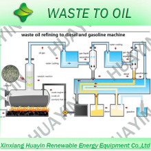 Пластиковые для бензина-мини-машина Рафинировки