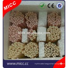 MICC 95% Aluminum 2 Holes Exterior 3mm Length 80mm Ceramic Insulation Beads