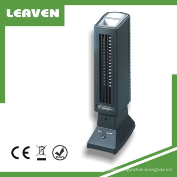 Taiwan Manufacturer made washable dust collector air purifier