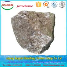 ferrocromo producido por Henan