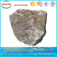 ferrochrome produced by Henan