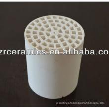 Élément chauffant électrique en céramique d'alumine