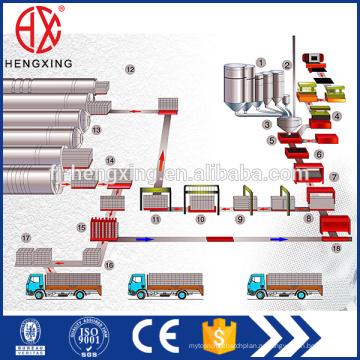 Машина для производства блоков из легкого сплава AAC, автоклавного газобетона