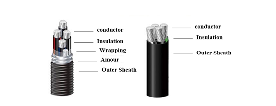 XLPE Insulated PVC sheath Alloy Cable