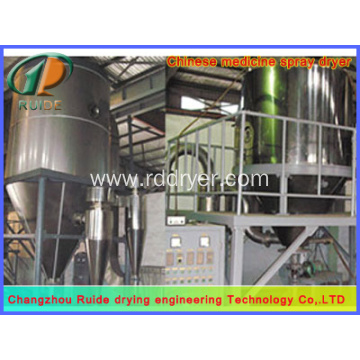 principle of spray dryer