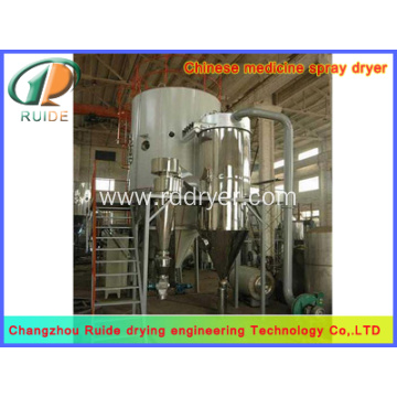 spray drying milk