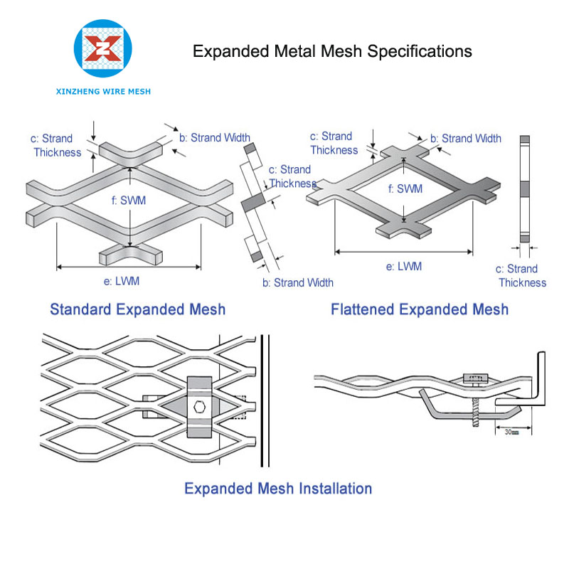 Expanded Metal Mesh Specifications