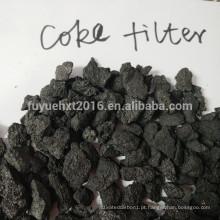 Filtro de água e materiais abrasivos Preço de fábrica Coca metalúrgica