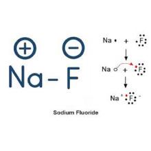 Natriumfluorid Exposition zu verkaufen