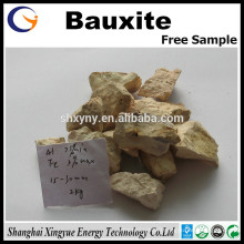 The competitive price of high grade bauxite /Calcined Bauxite Price /bauxite price
